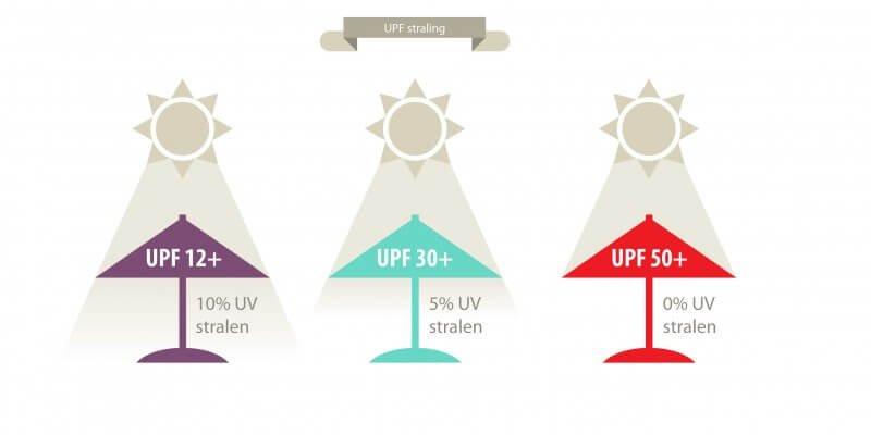 UPF-50-cloth